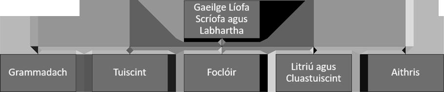 flowchart-img