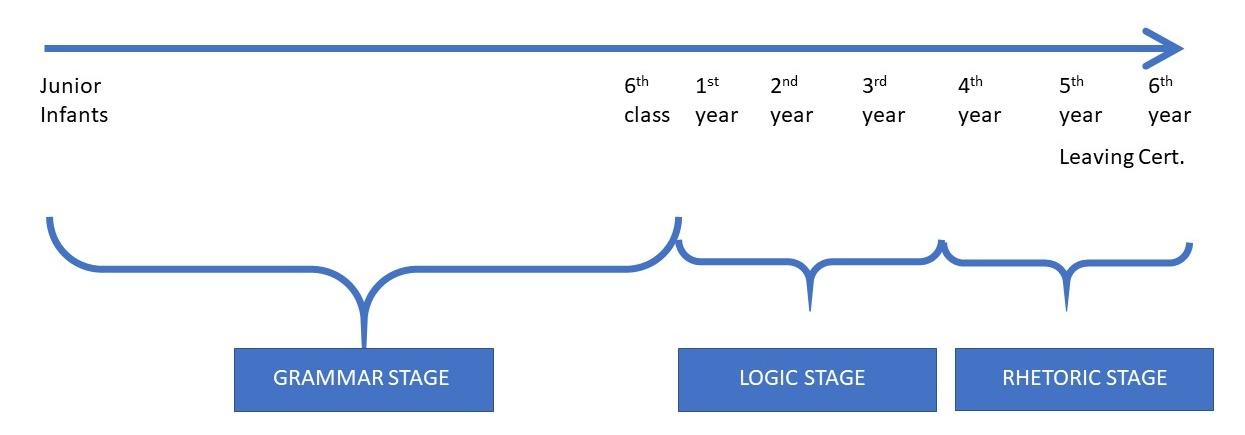 education-stage-bar-img.jpg